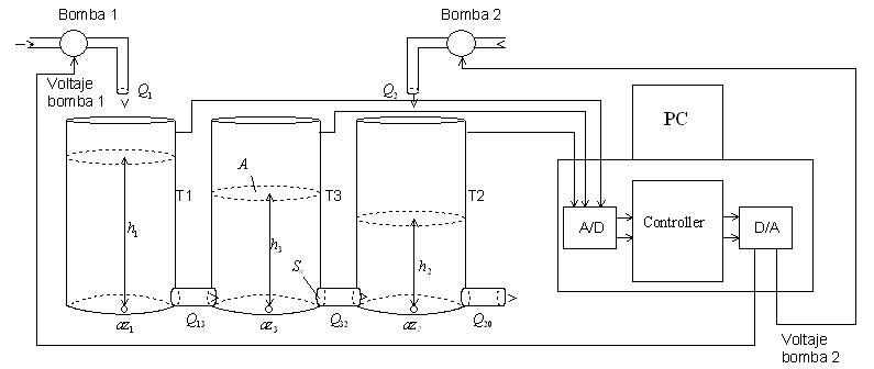 ejemplos de diagrama flujo